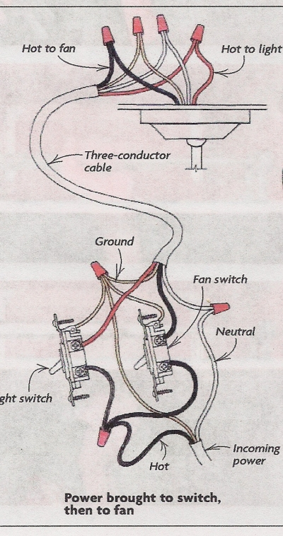 How to wire a fanlight switch diagram 1 asfbconference2016 Images