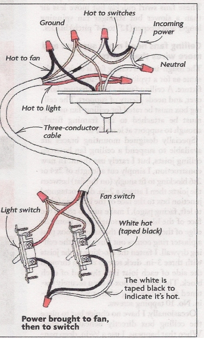 How to wire a fanlight switch diagram 2 cheapraybanclubmaster Images