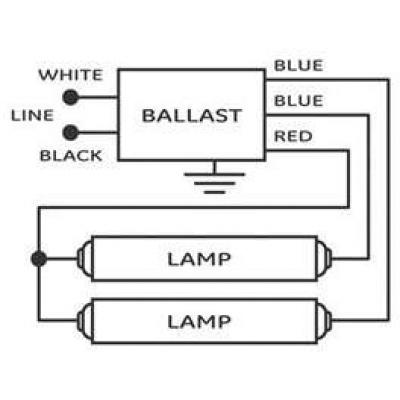 Fluorescent Light Ballast Wire: to Replace Fluorescent Light Ballastrh:electrical-systems-lighting.knoji.com,Design