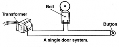 doorbell transformer wiring fbdaee2c how to install or replace a doorbell transformer doorbell wiring diagram at couponss.co